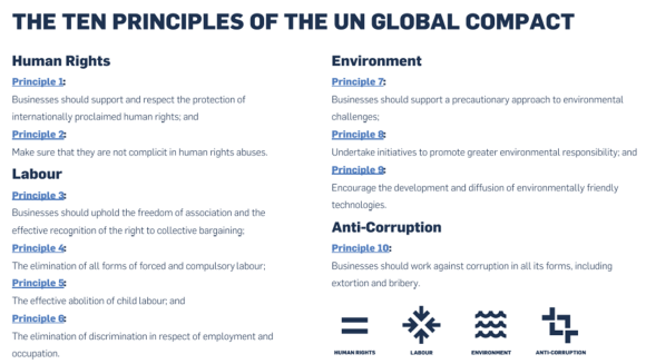 Belay Station - Articles (Global Compact, Ten Principles - UN 2020)
