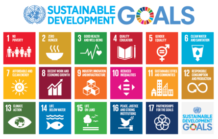 Belay Station - Articles (Ethical Investing - UN SDGs)